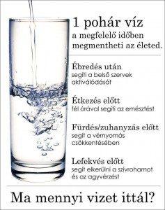 vízbevitel magas vérnyomás esetén